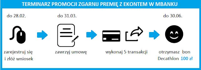 Terminarz promocji Zgarnij premię z eKontem w mBanku - bon 100 zł do Decathlon