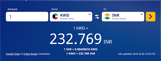KWD TO INR,INR TO KWD,Kuwaiti Dinar to Indian Rupee Conversion