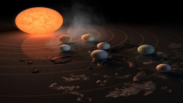الكواكب السّيارة أو الكويكبات