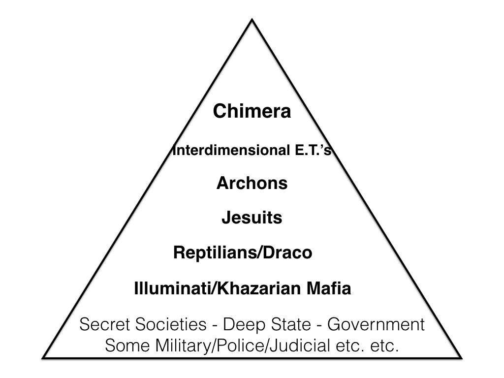 Кобра: Обновление ситуации. 26. 09. 2018 Pyramid