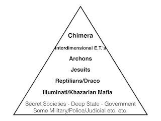 Кобра - Обновление ситуации 26 сентября 2018 года Pyramid