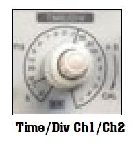 Selektor Time Per div
