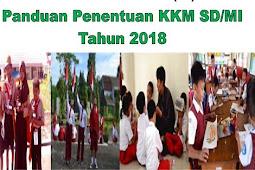Panduan Penentuan KKM SD/MI Tahun 2018