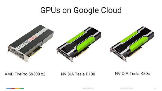 Announcing GPUs for Google Cloud Platform