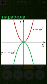 на листе бумаги нарисована парабола с координатами