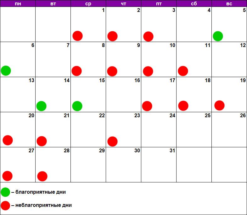 Лунный календарь для химической завивки январь 2020