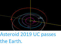https://sciencythoughts.blogspot.com/2019/11/asteroid-2019-uc-passes-earth.html