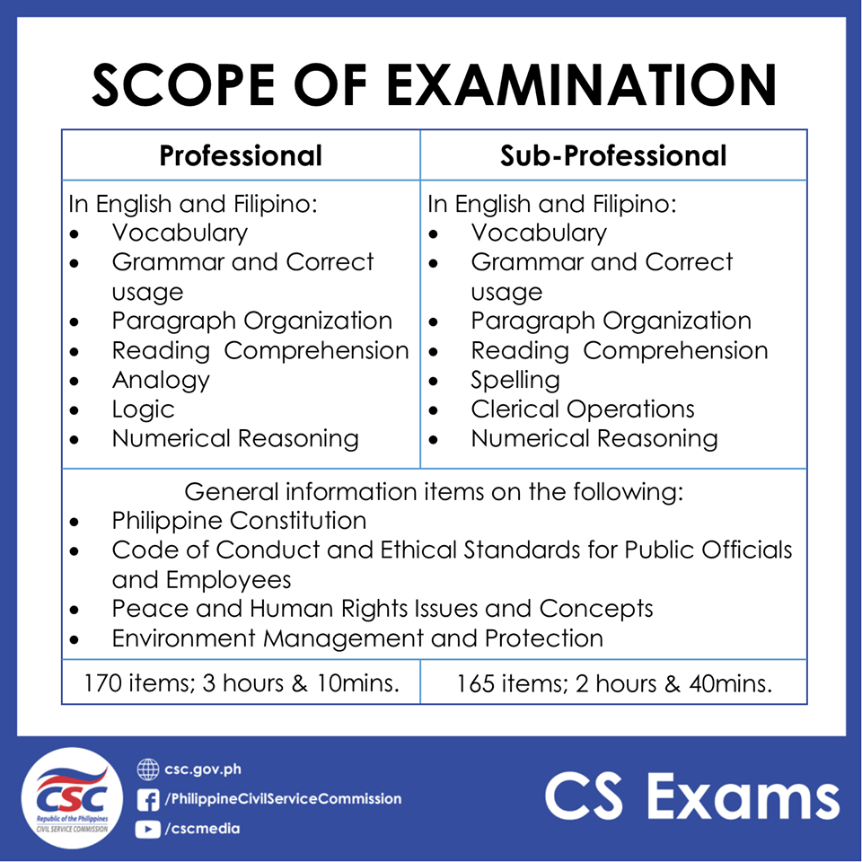 Civil Service Exam PH: Civil Service Exam Reviewers (Free