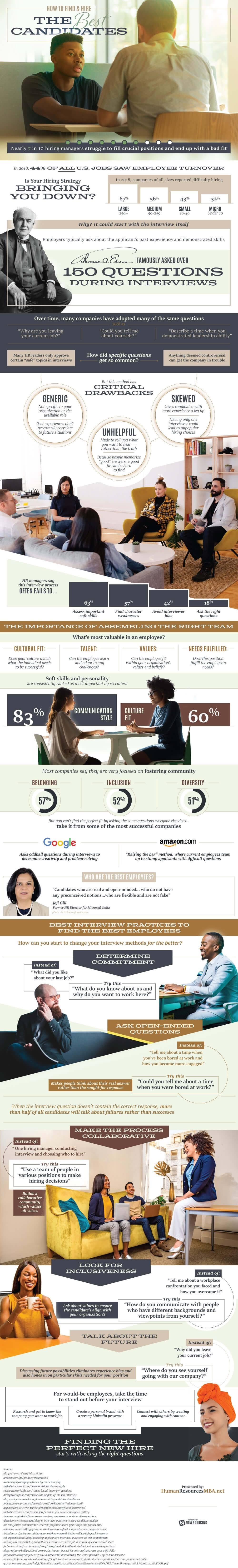 How To Find and Hire The Best Candidates #infographic