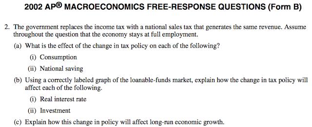 Ap macroeconomics forex frq