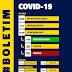 Afogados registra 8 casos positivos e mais 1 óbito por Covid-19 nesta quarta (25)