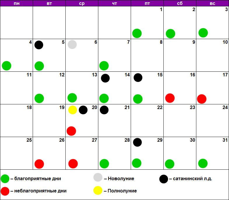 Окрашивание волос по лунному календарю октябрь 2021