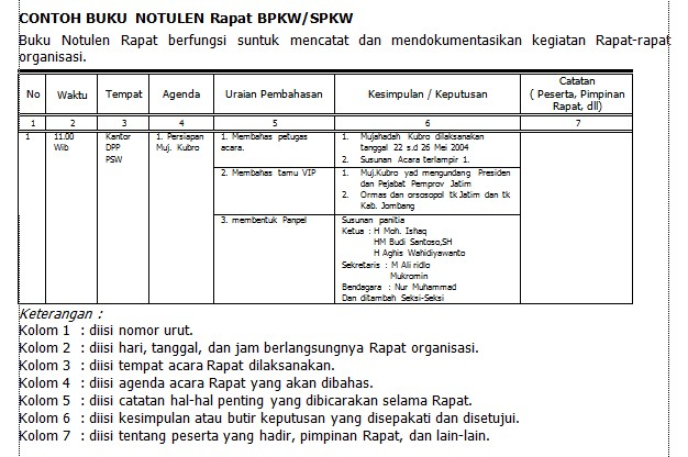 Buku Daftar Hadir dan Notulen Rapat