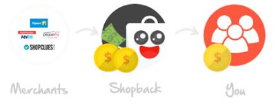 Make Your Online Shopping  More Fun With Shopback.in