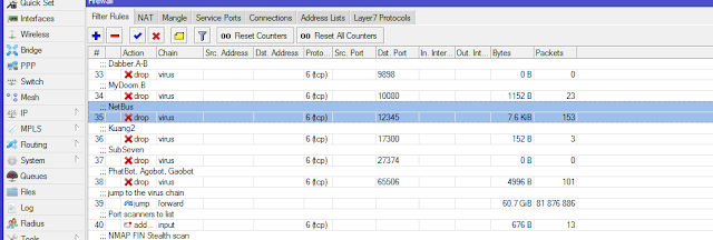 Setting Firewall Mikrotik untuk Antivirus Lengkap