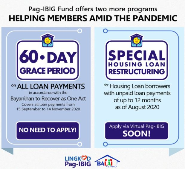 Pag-IBIG Fund grants grace period, loan restructuring under Bayanihan 2