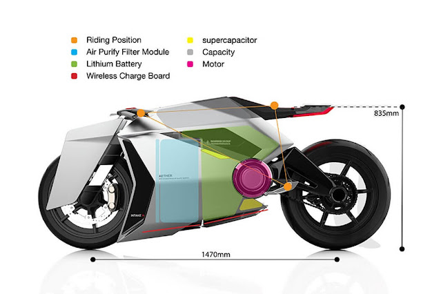 Aether air purifying bike