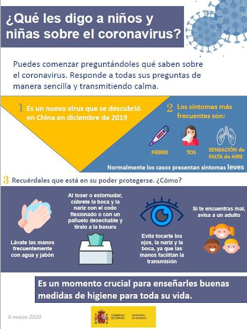 Información del Ministerio de Educación y FP sobre el coronavirus, Enseñanza UGT Ceuta, El blog de Enseñanza UGT Ceuta