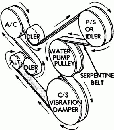 Wiring Diagram Blog: Jeep 4 0 Belt Diagram