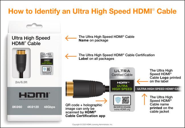 كابل HDMI فائق السرعة