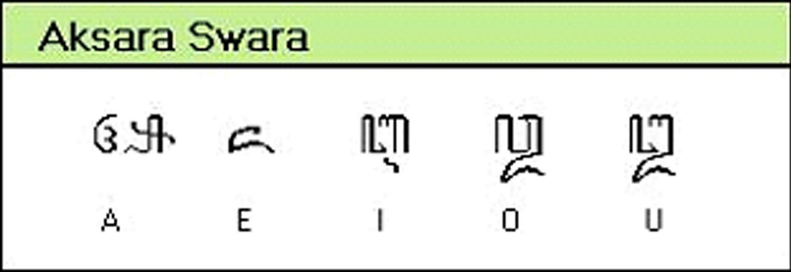 Task Aksara Jawa