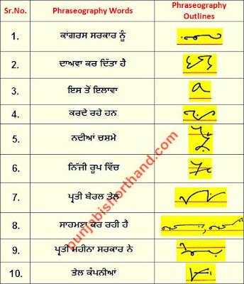 15-july-2020-punjabi-shorthand-phraseography