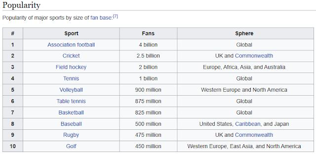 https://en.wikipedia.org/wiki/Sport