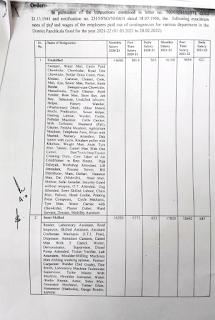 Panchkula DC Rate 2021-22 page 1