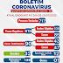 Ponto Novo registra 90 casos de coronavírus, com 32 curados e 1 óbito; confira boletim epidemiológico desta quarta (29)
