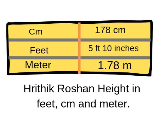 Hrithik Roshan Real Height