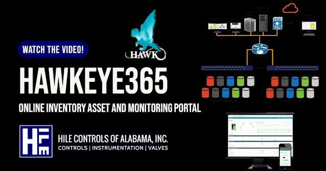 HawkEye365