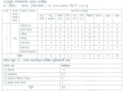 Pune Health Department Recruitment 2016 apply online arogya.maharashtra.gov.in