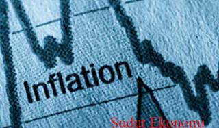 Indikator untuk Mengukur Tingkat inflasi