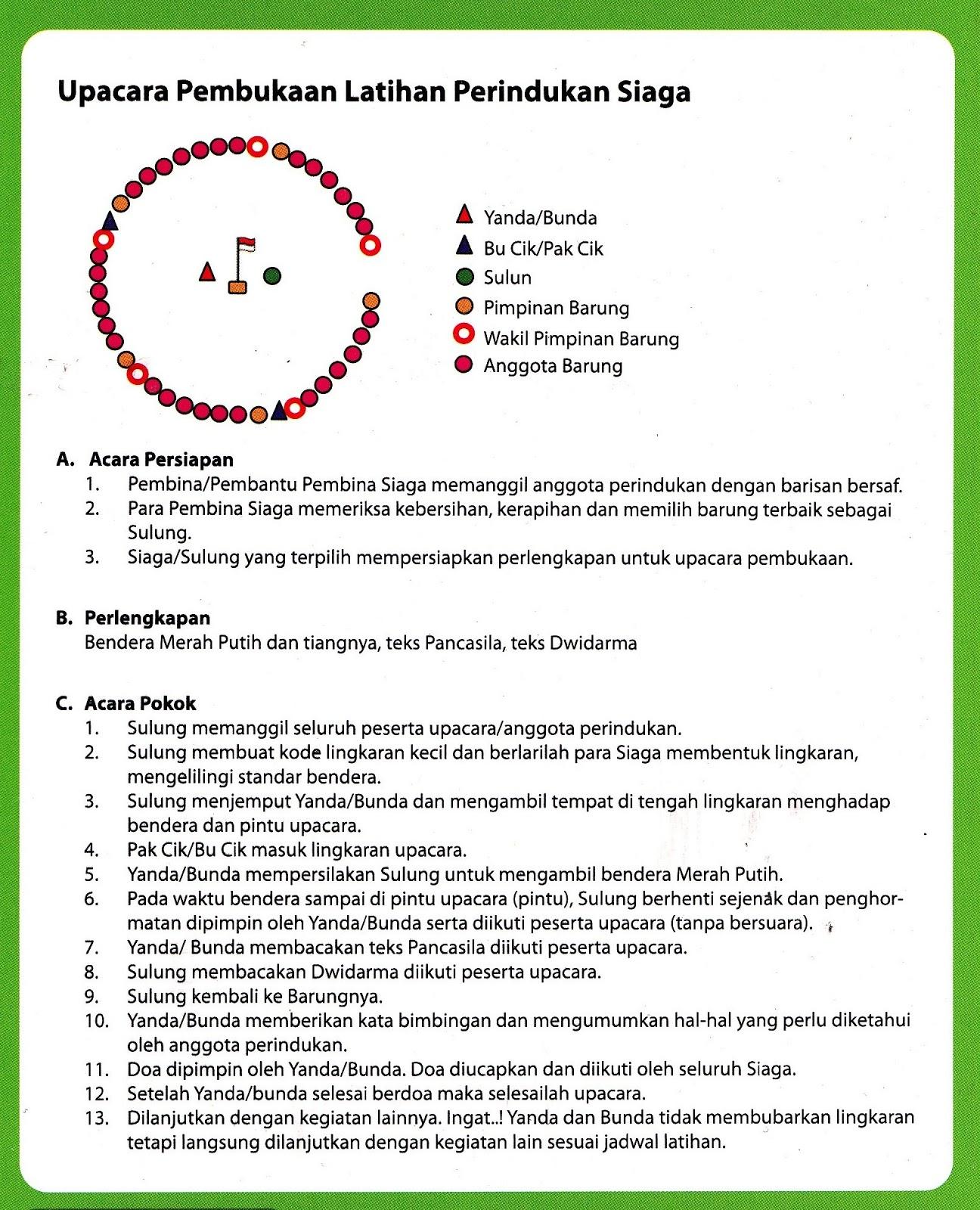 Upacara Pembukaan Latihan Siaga : upacara, pembukaan, latihan, siaga, Upacara, Pramuka, Tingkat, Siaga, Lengkap, Kwarran, Seorang
