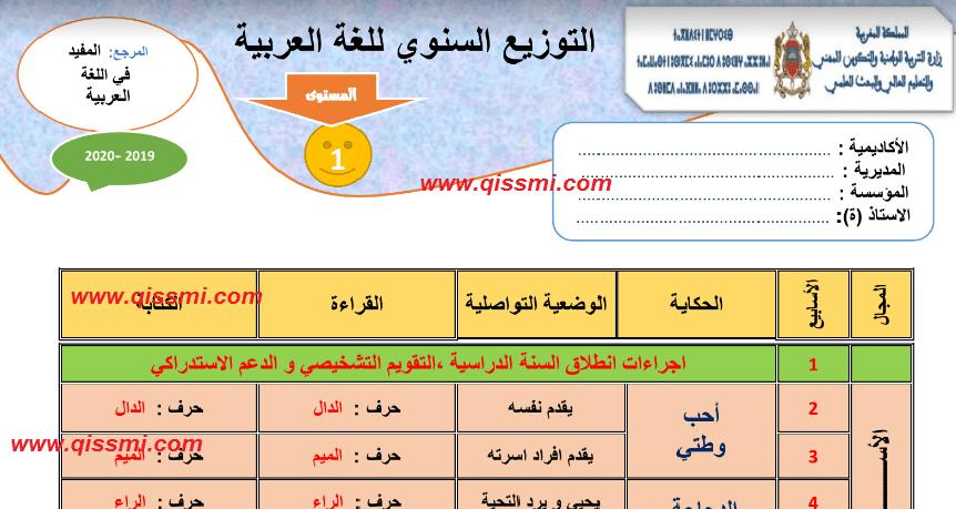 التوزيع السنوي للمفيد في اللغة العربية مستوى الأول
