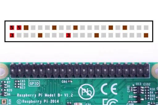 Raspberry Pi 4 Enerji Pinleri