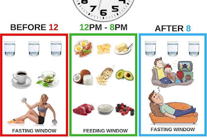 The 8 Best Diet Plans — Intermittent fasting