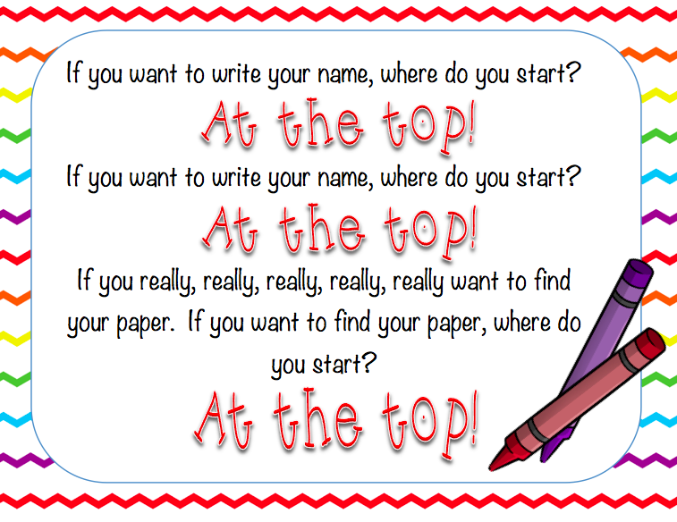 remembering to write your on your paper guest blog post from faith at kindergarten faith who shares some tips to help students for