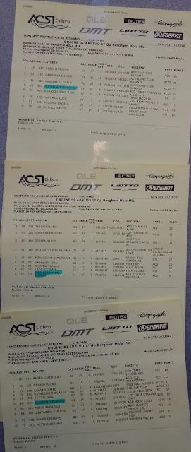 Clasificación categorías VE2/GE1/GE2 carrera Alzano Lombardo - Monte di Nese 2020