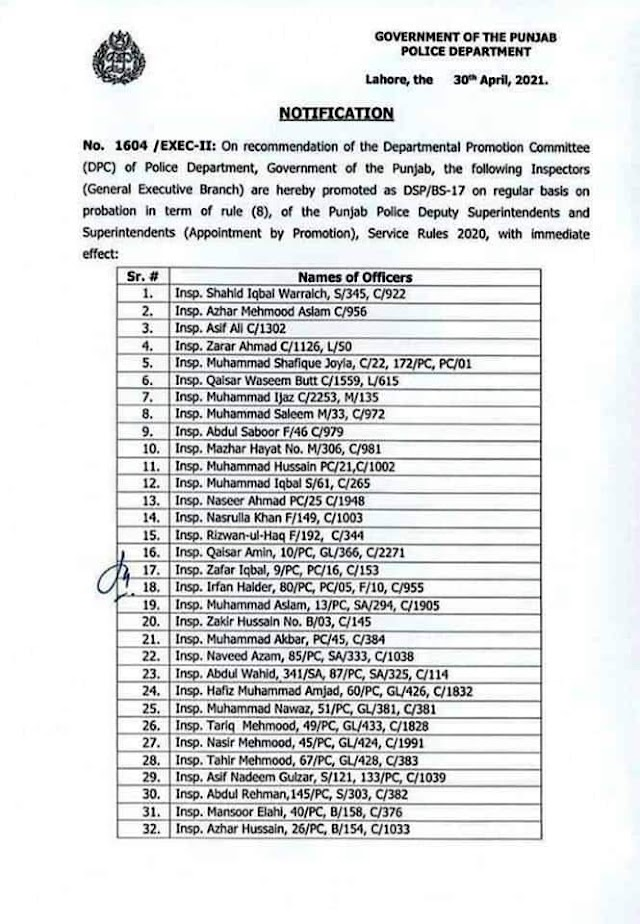 NOTIFICATION OF PROMOTION OF INSPECTORS AS DEPUTY SUPERINTENDENTS (DSPs) IN POLICE DEPARTMENT