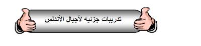 الصف الرابع الابتدائي | موقع مصر واهميته | دراسات اجتماعية
