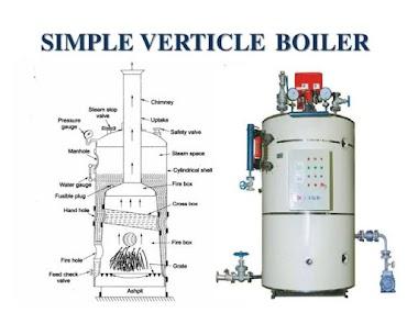 Jasa Import Boiler | Besi Baja