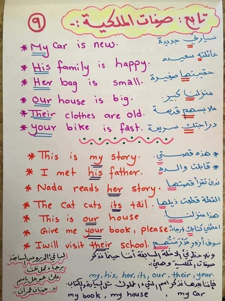 لغة انجليزية | تحميل اقوى شرح للضمائر 15 ورقة pdf د/ حنان عمران 10