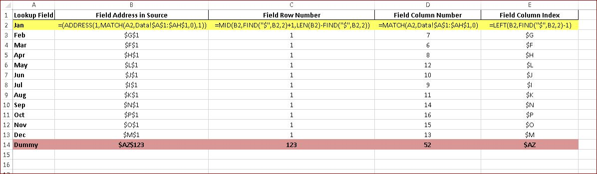 How to Get the Cell Address of a Matching Column and Row in