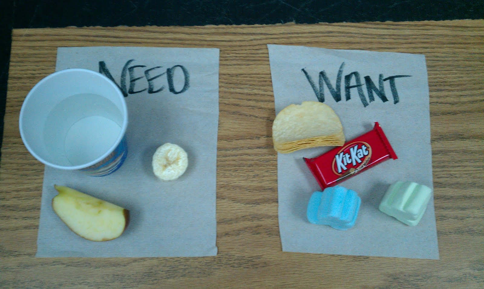 A Unique Way Of Learning Needs Vs Wants Cooking Lesson
