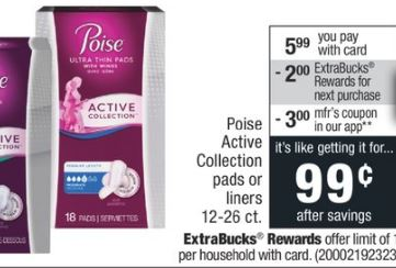 cvs couponers deal Poise Active Collection Liners or Pads