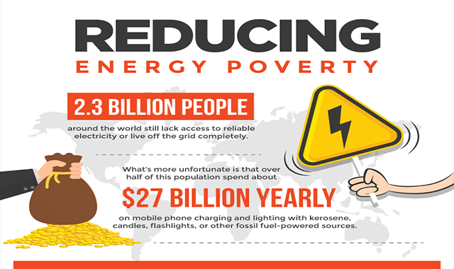 Reducing Energy Poverty
