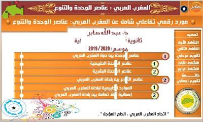 مورد رقمي  لدرس المغرب العربي عناصر الوحدة والتنوع مستوى الثالثة اعدادي