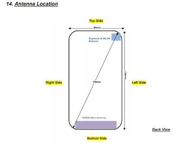 Nokia TA-1048 Dimensions and Antenna Location