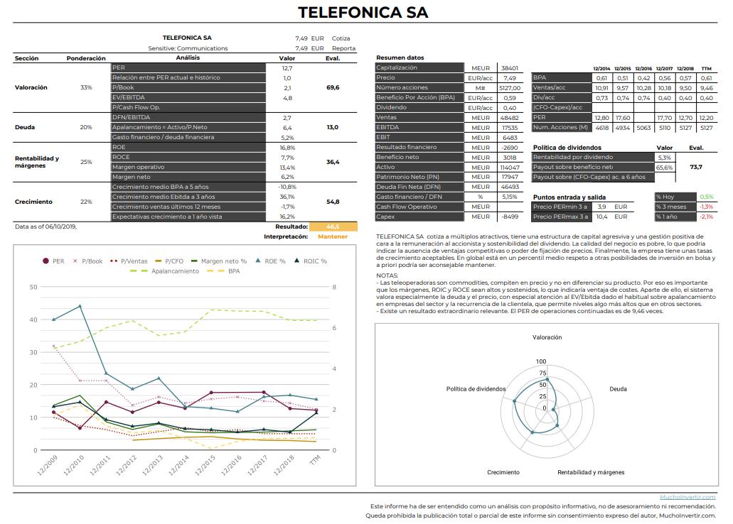 Analisis%2Bfundamental%2Btelefonica.png